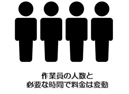 作業員の人数イメージ