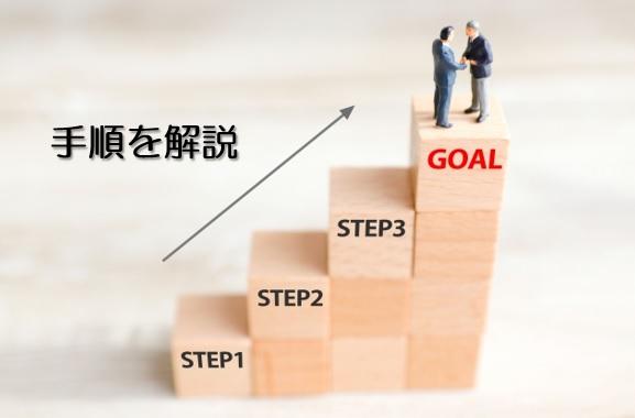 ステップのイメージ