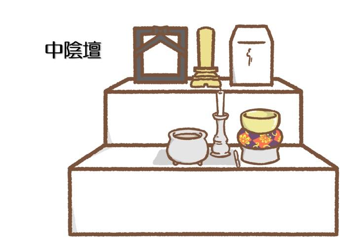 中陰壇のイラスト